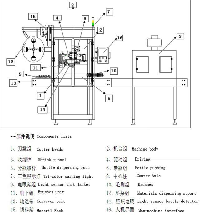 Principali parametri tecnici dell'apparecchiatura di etichettatura delle maniche