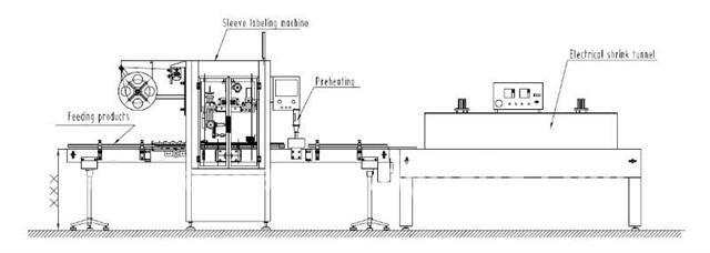 etichettatrice sleeve con tunnel di termoretrazione